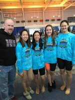 Girls Swimming State Qualifiers